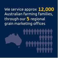 Australian farming families.ready
