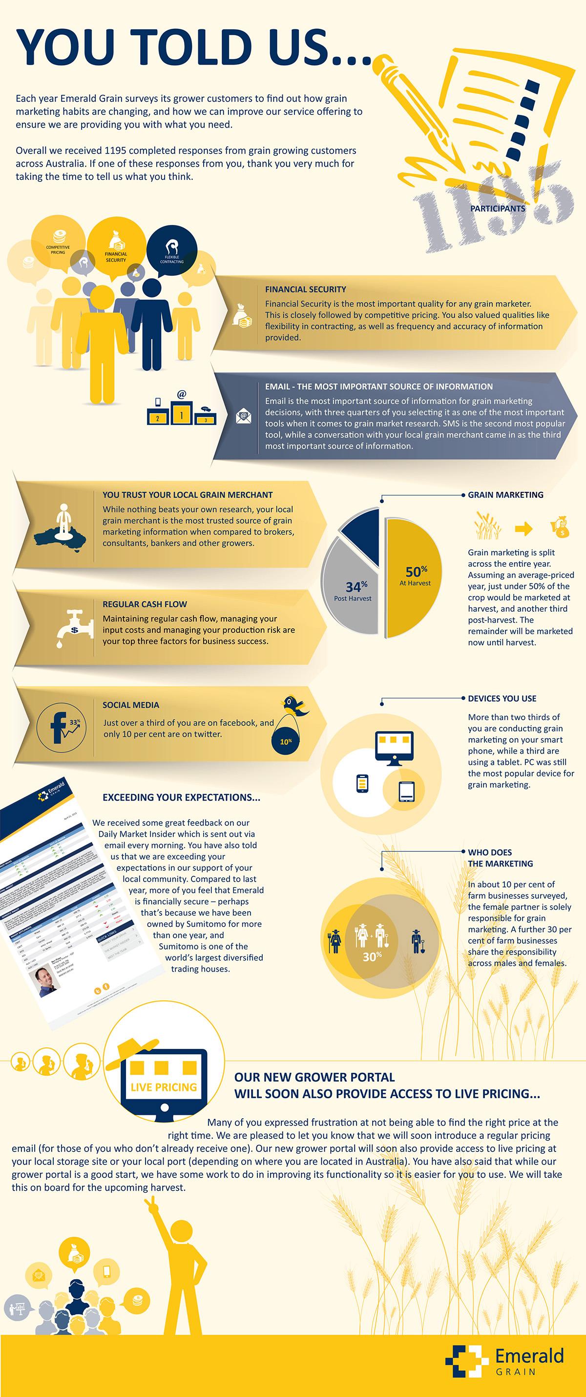 Survey Infograph-01